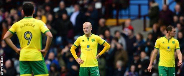 Norwich City players