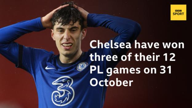 Chelsea have won three of their 12 Premier League games on 31 October