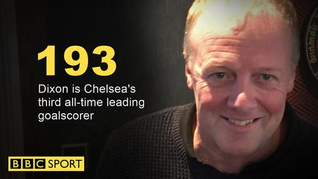 Kerry Dixon scoring record for Chelsea