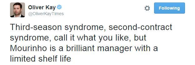 Oliver Kay Tweet