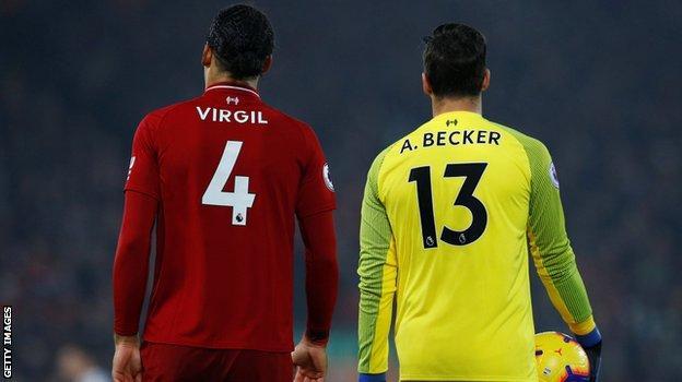 Liverpool defender Virgil van Dijk and goalkeeper Alisson