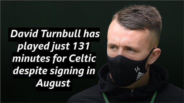David Turnbull graphic