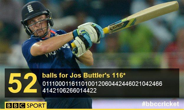 Jos Buttler innings