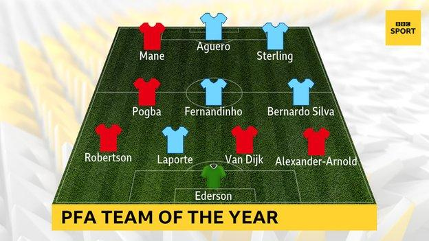 PFA Team of the Season - Ederson, Robertson, Laporte, Van Dijk, Alexander-Arnold, Bernardo Silva, Fernandinho, Pogba, Mane, Aguero, Sterling