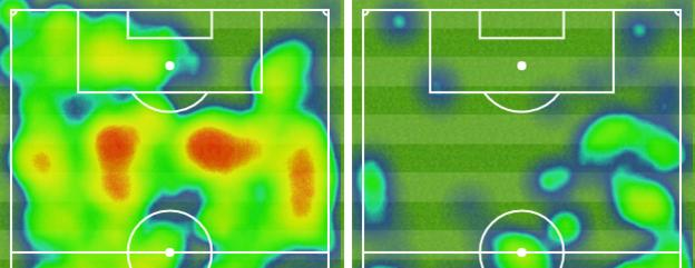 The second-half heat-maps for Manchester United (l) and Burnley (r) show how much possession United had after the break