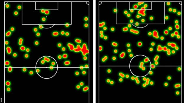 Calvert-Lewin's combined touch map for his first four games of 2019-20 (left) and his first four games of 2020-21 (right) show how he is far more involved in central areas, particularly within the 18-yard box