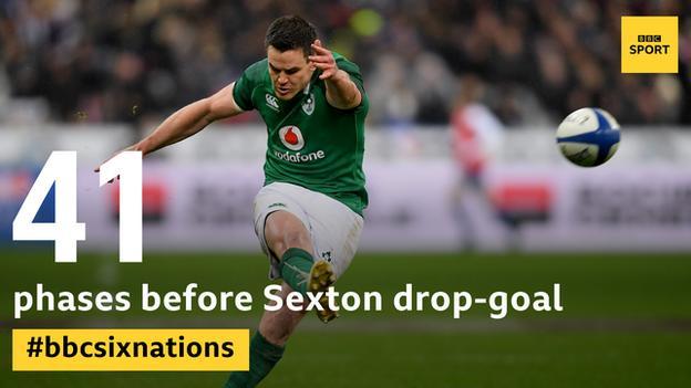 Johnny Sexton drop-goal