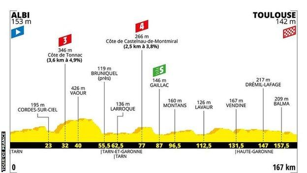 Tour de France stage guide – Adam Yates profiles the 21 stages of the 2019 race