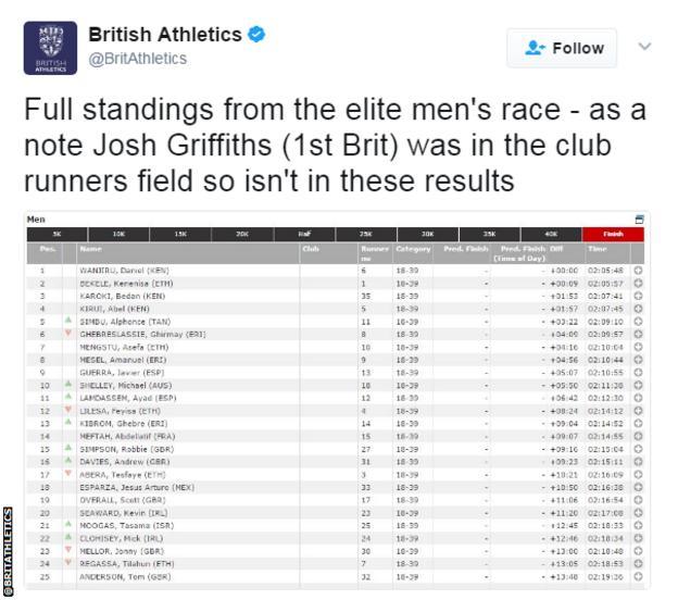 British Athletics tweet