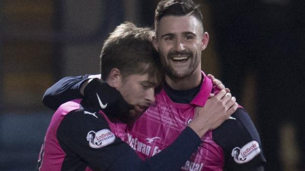 Scottish Premiership: Dundee 2-0 Motherwell - BBC Sport