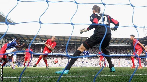 Everton striker Romelu Lukaku scores for his side against Liverpool