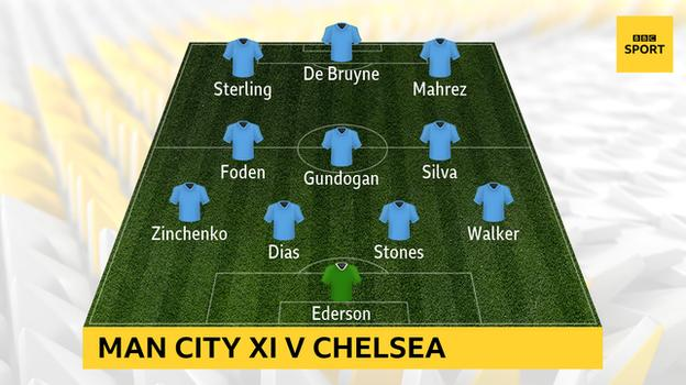 Graphic showing Man City's starting XI v Chelsea in the Champions League final: Ederson, Walker, Stones, Dias, Zinchenko, De Bruyne, Gundogan, Silva, Mahrez, Sterling, Foden