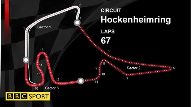 A graphic to the Hockenheimring in Germany