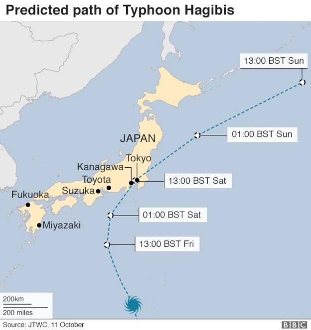 Typhoon flight path