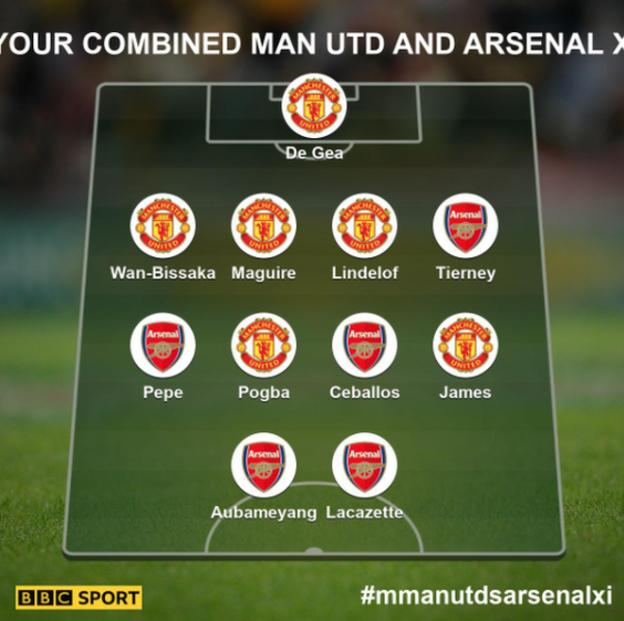 Man Utd V Arsenal Your Combined Xi Revealed Bbc Sport