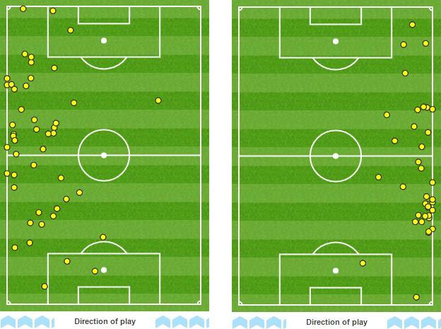 Southampton full-backs Ryan Bertrand (l) and Cedric Soares (r) both got forward