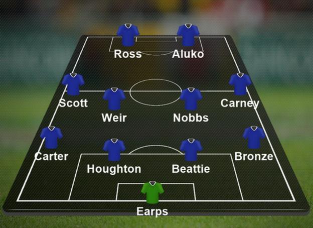 PFA WSL team of the year 2017