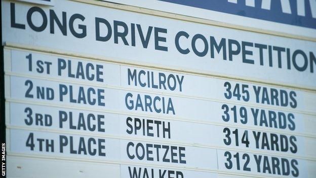 Long drive leaderboard at 2016 USPGA Championships