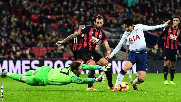 Son Heung-min scores for Tottenham against Bournemouth