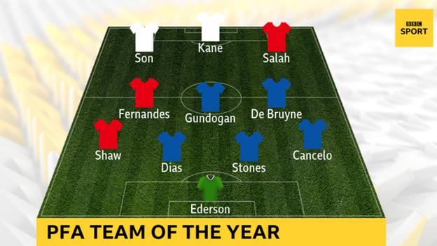 The 2020-21 PFA Premier League Team of the Year includes six players from champions Manchester City
