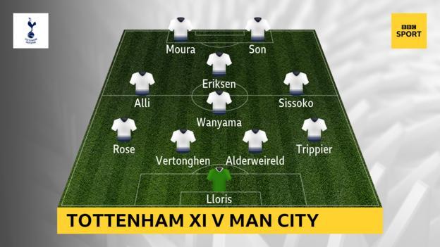 Graphic showing Tottenham XI against Man City