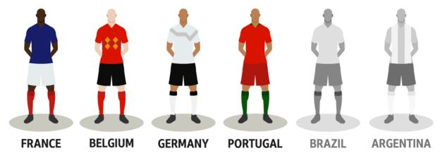 The remaining four teams: France, Belgium, Germany, Portugal