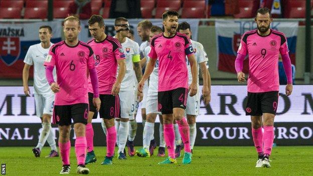 Scotland players look dejected after Slovakia's third goal
