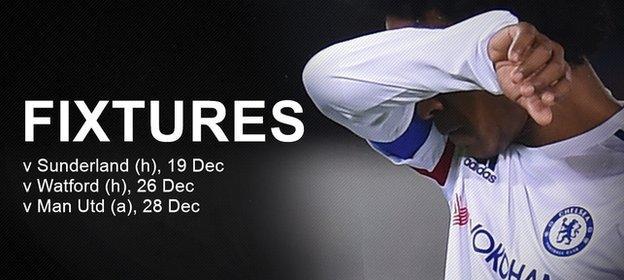 Chelsea's fixtures