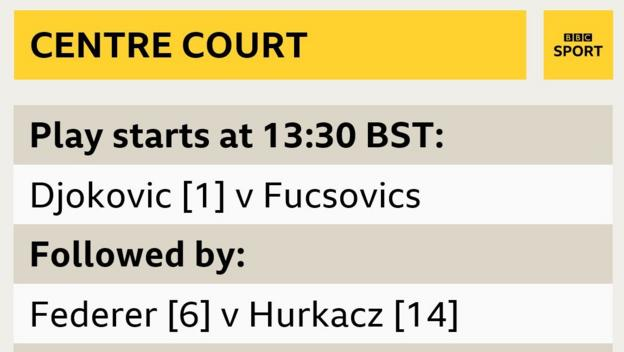Wednesday's order of play on Centre Court