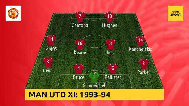 Man Utd 1993-94