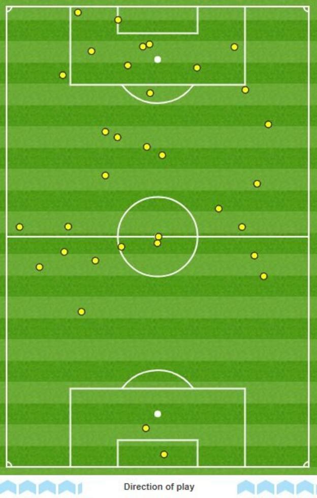 Alvaro Morata's touch map