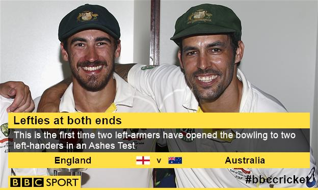 Mitchell Starc and Mitchell Johnson