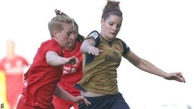 Natasha Dowie of Liverpool Ladies battles for possession with Arsenal matchwinner Dominique Janssen