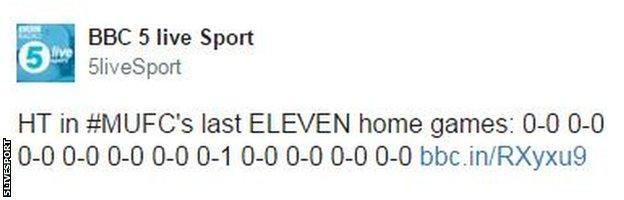 Man Utd half-time scores last 11 games