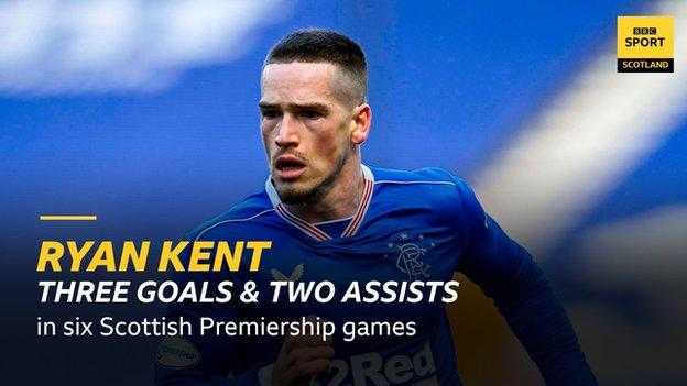 Man united news  football news  football transfer and rumours Ryan Kent