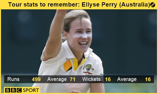 Ellyse Perry's tour stats