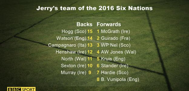 Jerry's team of the tournament