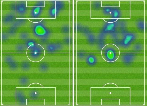 Odion Ighalo and Aleksandar Mitrovic heatmap