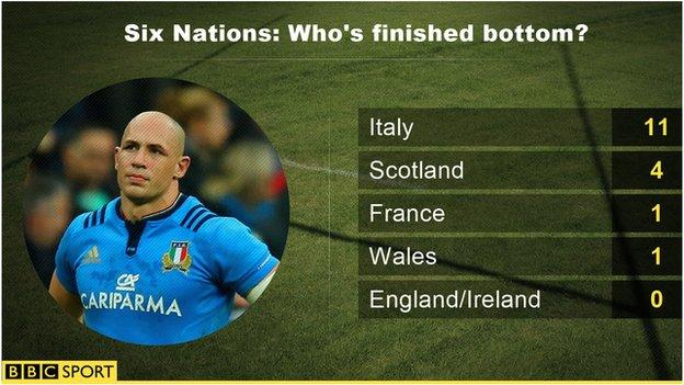 Six nations graphic