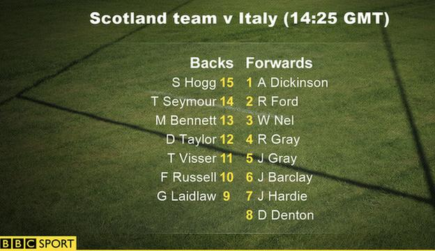Graphic of Scotland's team line-up against Italy