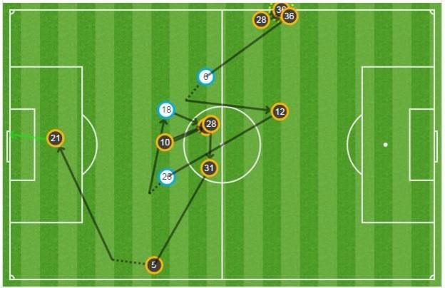 Ander Herrera goal