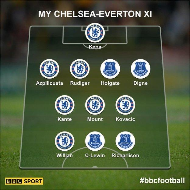 Your Chelsea v Everton XI