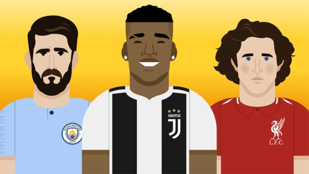 January transfer window: Who could be on the move? thumbnail