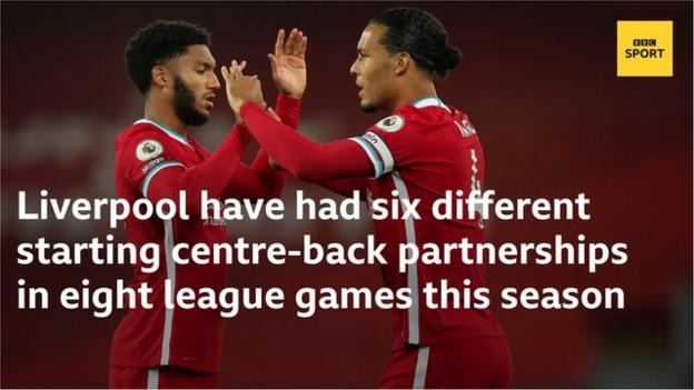 Injuries have caused Liverpool to field six different starting centre-back partnerships in eight league games.