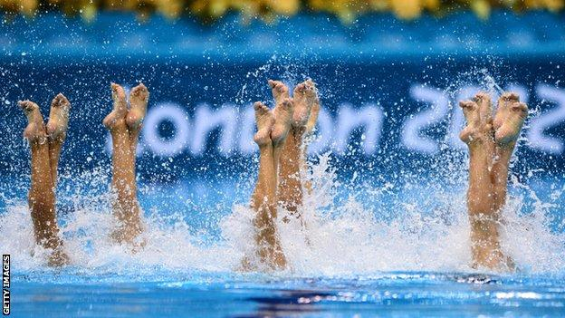Synchronised swimming, now known as artistic swimming