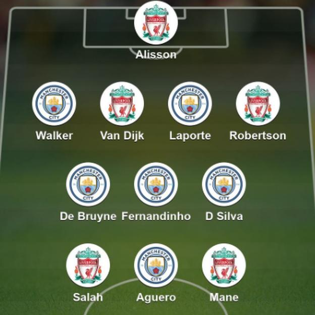 Barcelona Vs Liverpool Who Makes The Combined Xi Ahead Of: UK News Desk