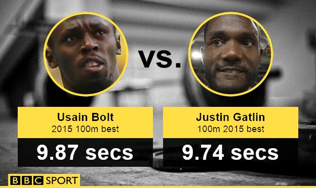 Usain Bolt v Justin Gatlin