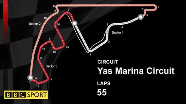 Graphic of the Yas Marina Circuit, Abu Dhabi Grand Prix