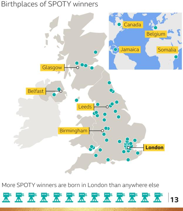 Birthplaces of SPOTY winners