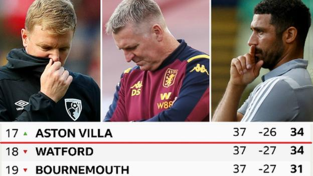 Bournemouth boss Eddie Howe (left), Aston Villa head coach Dean Smith and Watford's interim head coach Hayden Mullins (right) are hoping to guide their teams to Premier League safety